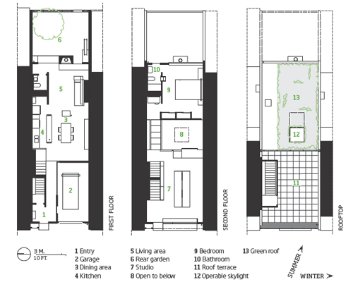 Infill House Plans 28 Images New Narrow Lot Modern