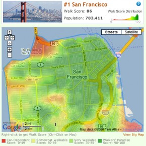 How Walkable is Your City?